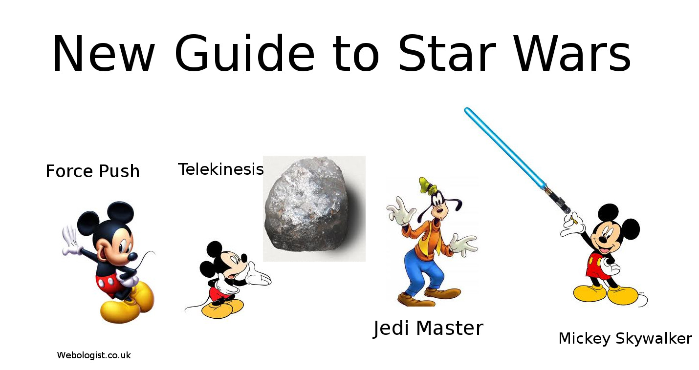 NewGuideToStarWars
