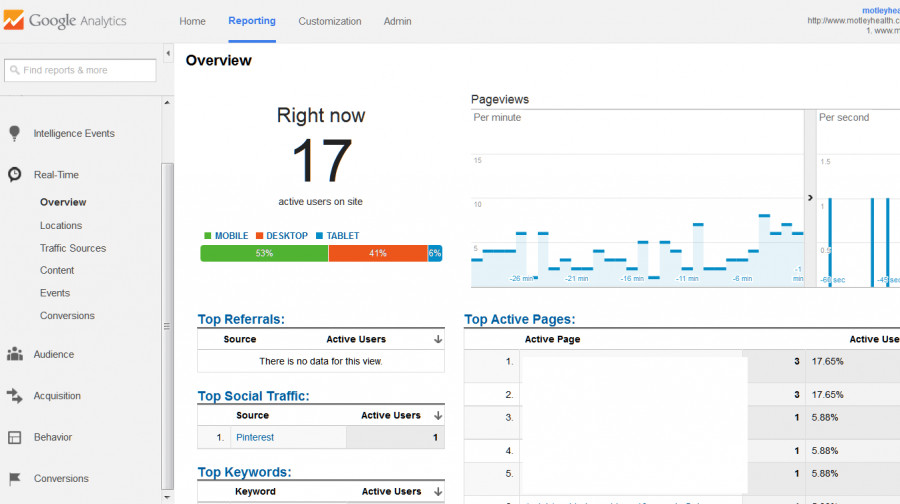 Google Real Time Quotes Api: Google Analytics Real Time Data