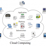 cloud computing created by Sam Johnston