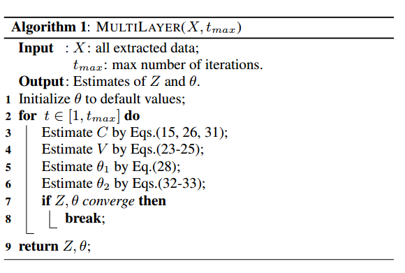 Algorithm 1 MULTILAYER
